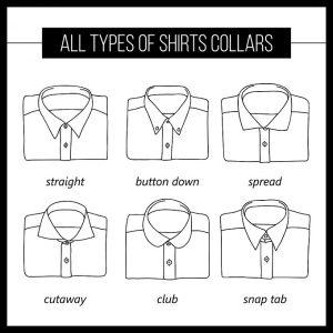 Welches Herrenhemd passt zu mir? - Beispiele für Kragen
